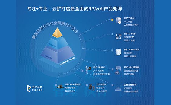 国产RPA再获全球认可,云扩成为同时被Forrester和Gartner推荐的主流RPA厂商